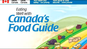 Super Guide Me What We Learned From Following Canada S Food Guide