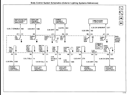 2000 gmc sierra wiring diagram 2006 gmc sierra trailer wiring diagram wiring diagram and hernes 2000 gmc sierra 2500 trailer wiring