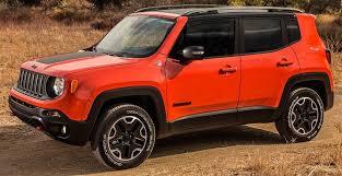 2018 jeep renegade. delighful renegade adventure  to 2018 jeep renegade