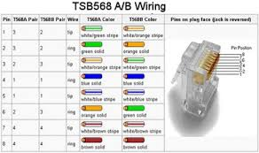 inelco distinction in interconnection electronic components wiring diagram tsb568a b