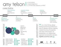 Resume Infographic Resume Customized Graphic Resume Infographic