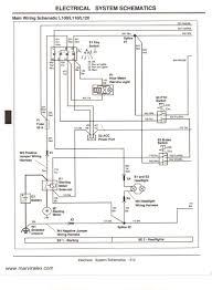 john deere z225 wiring harness most uptodate wiring diagram info • z225 wiring diagram data wiring diagram rh 15 15 8 mercedes aktion tesmer de john deere eztrak z225 john deere z225 specs