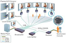 cat5 wiring on cat5 images free download images wiring diagram Poe Cat5 Wiring Diagram cat5 wiring on cat5 wiring 14 poe cat5 wiring diagram cat5 wiring for phone line cat5 wiring diagram for poe