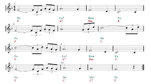 Amazing Grace Violin Sheet Music Guitar Chords