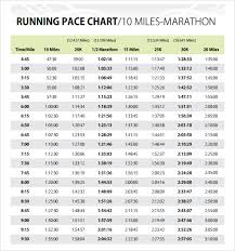 Sample Marathon Pace Chart 5 Free Documents In Pdf