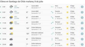 El tiempo hace 22 horas el pronóstico de hoy auspiciado preparativos para una tormenta promoción de fpl. Pronostico Del Tiempo Anuncian Lluvia Para Santiago Este Miercoles En Cancha