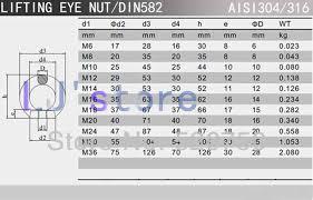 M12 Stainless Steel 304 Lifting Eye Nut Din582 Metric Thread
