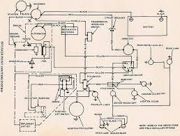 allis chalmers 300 series wiring diagrams allis simplicity Allis Chalmers WD Wiring System allis chalmers 300 series wiring diagrams