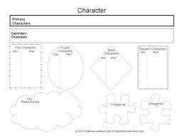 Character Analysis Chart Free Printable