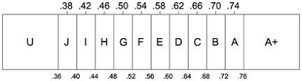 Speech Transmission Index Wikipedia