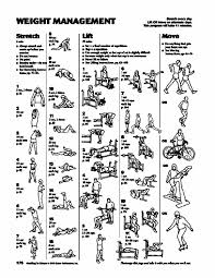 Dumbbell Exercises Chart Printable Weight Training Exercise Chart Pdf Www Bedowntowndaytona Com