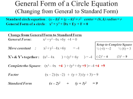 convert equation of a circle in standard form jennarocca
