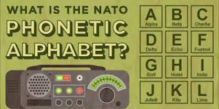 The phonetic alphabet is used in many different domains, but in short, it's a standard list of words to represent all the letters of the. What Is The Nato Phonetic Alphabet Sporcle Blog