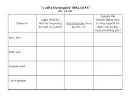 To Kill A Mockingbird Trial Chart
