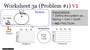 Energy Bar Charts Physics Energy Bar Graphs Part 1 Energy Conservation Example Problems