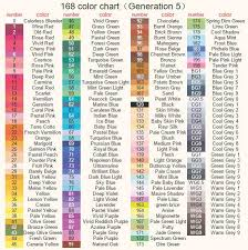 Touch Marker Chart Touch Five Markers Color Chart Touchfive