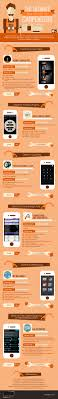 the best smartphone apps for diy carpentry infographic