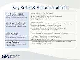 Project Organization Chart Roles Responsibilities Matrix Add