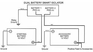 com smart dual battery a isolator vsr voltage com smart dual battery 140a isolator vsr voltage sensitive relay for auto boat rv automotive