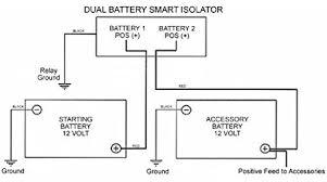 amazon com smart dual battery 140a isolator vsr voltage amazon com smart dual battery 140a isolator vsr voltage sensitive relay for auto boat rv automotive