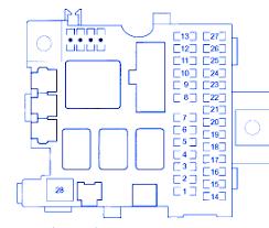 honda insight 2003 fuse box block circuit breaker diagram carfusebox honda insight 2003 fuse box block circuit breaker diagram