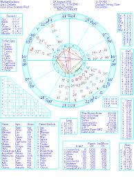 Michael Jackson Astrology Death Chart Michael Jackson The Death Horoscope
