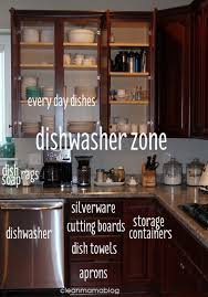 Kitchen Organize Kitchen Organization Create Zones Clean Mama