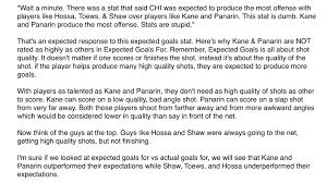 stats explained expected goals for against blackhawks breakdown stats explained expected goals for against