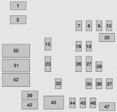 92 silverado fuse box diagram 92 image wiring diagram chevrolet silverado mk3 third generation from 2016 fuse box on 92 silverado fuse box diagram