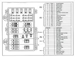 2000 mercury grand marquis fuse box diagram cougar location 2001 medium size of 2001 mercury cougar fuel pump wiring diagram 2000 grand marquis fuse 1998 sable