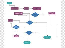 Diagram Flowchart Workflow School Swim Lane Step Flow Chart