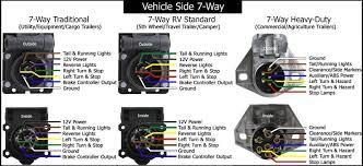 7 way rv plug wiring irv2 forums Tow Dolly Light Wiring Diagram Car Dolly Blueprints Plans