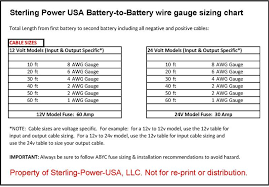 Sterling Power Dc Input 12v To 24v Battery Charging Battery