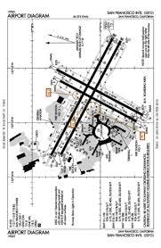 Sfo Runway Chart Ksfo San Francisco Intl