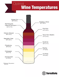 Is Wine Served Cold Or At Room Temperature Quora