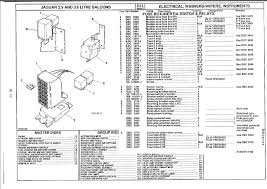 1982 jaguar xj6 wiring diagram 1982 discover your wiring diagram 1996 jaguar xj6 fuse box wiring diagrams