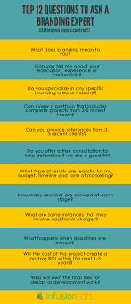 what you should know before hiring a branding expert 12questions branding png
