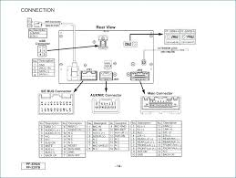 subaru impreza wrx engine diagram michaelhannan co subaru forester engine diagram wiring schematic club harness radio