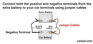 How To Disconnect A Car Battery Carsut Understand Cars And