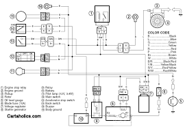 wiring diagram yamaha golf cart gas wiring diagram value yamaha g16a golf cart wiring diagram gas golfcartdiy golf cart wiring diagram for yamaha g2 gas golf cart wiring diagram yamaha golf cart gas