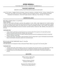 sample resume for teacher no experience resume for a teacher  sample resume teacher aide no experience essay speech example