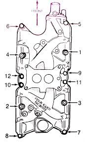 Unusual ls1 firing order diagram images everything you need to