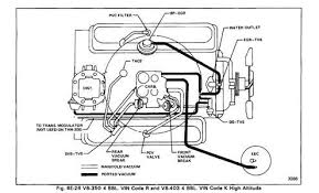 1999 oldsmobile bravada vacuum hose diagram questions need a vacuum hose routing diagram for a 99 vw beetle 2 0