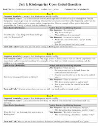 Common Core Lessons For Kindergarten Images Of Lesson Plan Template ...
