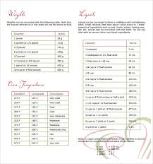 Ounces To Grams Chart Pdf Sample Cooking Conversion Chart 8 Documents In Pdf