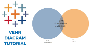Tableau Venn Diagram Tutorial
