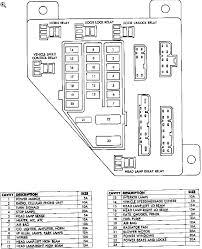 similiar dodge ram fuse box keywords 2001 dodge ram 2500 fuse box diagram dodge ram 2500 power