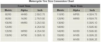 Load Index Chart Viragotechforum Com View Topic Kb Motorcycle Tire