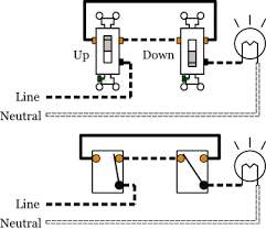 3 way switches electrical 101 3 way switch wiring diagram power at switch 3 way light switch wiring diagram 2