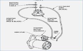 1995 ford f150 starter solenoid wiring diagram realestateradio us 94 ford f150 wiring diagram ford starter solenoid wiring diagram in addition to 1994 ford f150